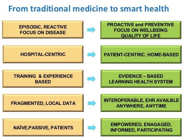 NSF's Smart Health and Wellbeing (SHB) program webinar (image courtesy NSF).