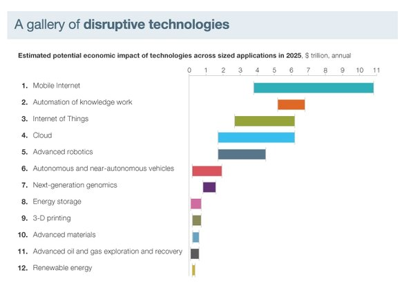22bits-mckinsey-tmagArticle
