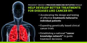 precision medicine initiative